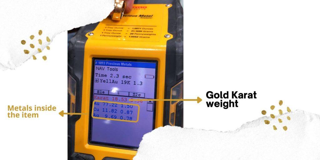Gold Karat test XRF